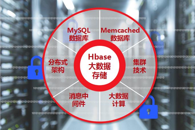 3.png 风控平台 车联网平台 3