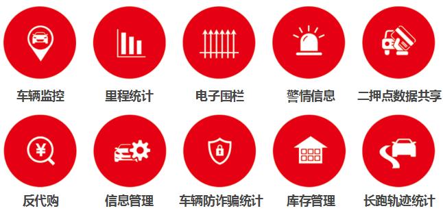 4.png 风控平台 车联网平台 4