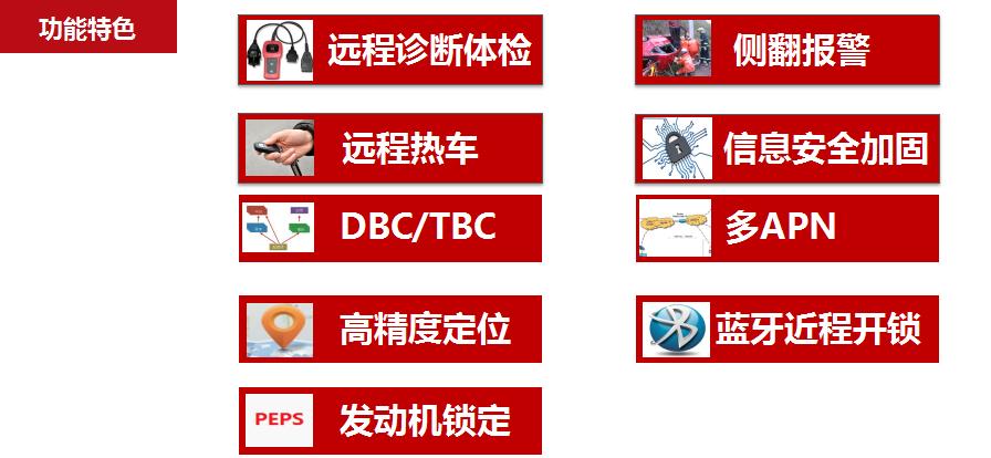 图片.png 车联网智能终端 车联网终端 2