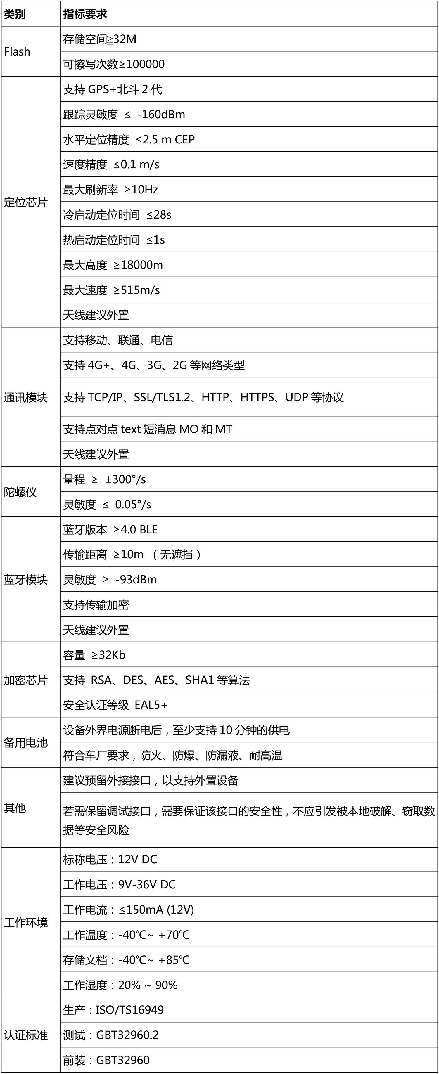 指标和主要功能.jpg 车载远程信息终端 车身控制 1