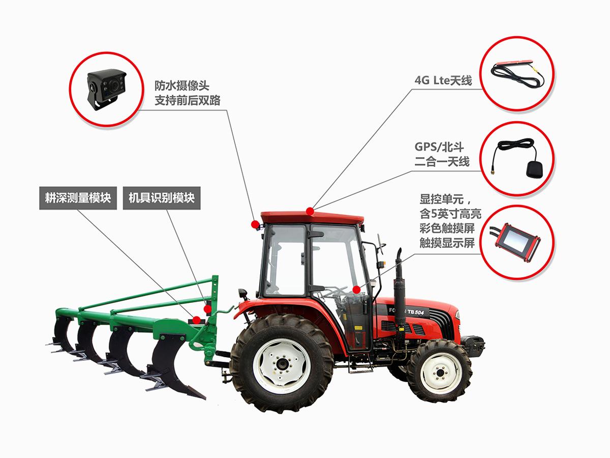 智慧农业远程信息终端产品.png