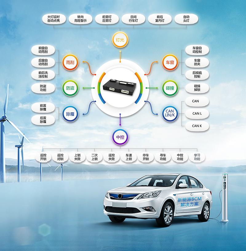 新能源BCM解决方案.png