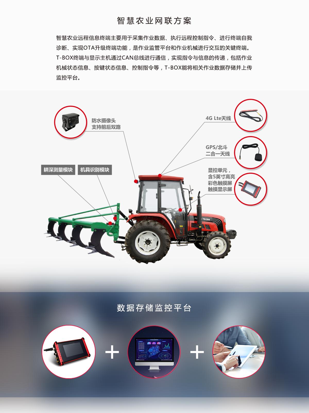 智慧农业网联终端方案.png