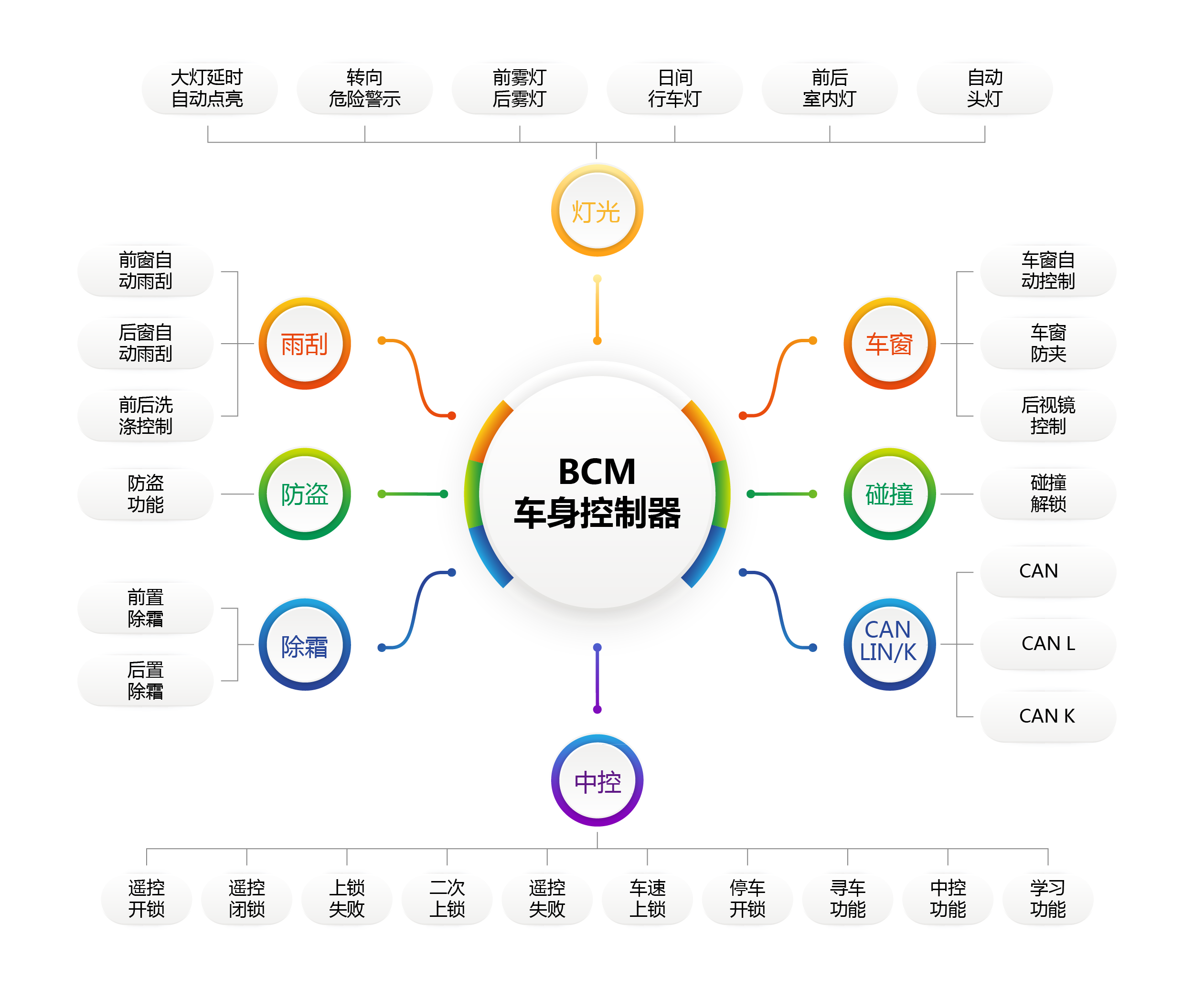 BCM-01-01.png